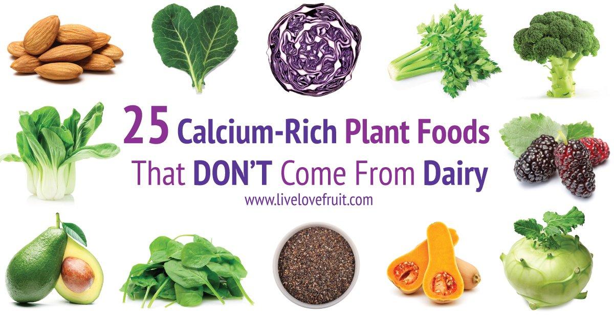 25 Calcium Rich Plant Foods