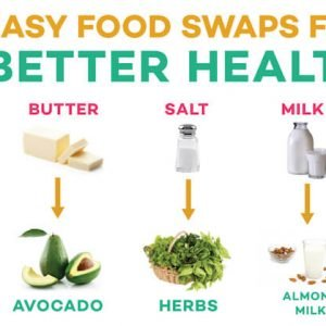easy food swaps