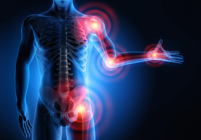 How inflammation affects the body