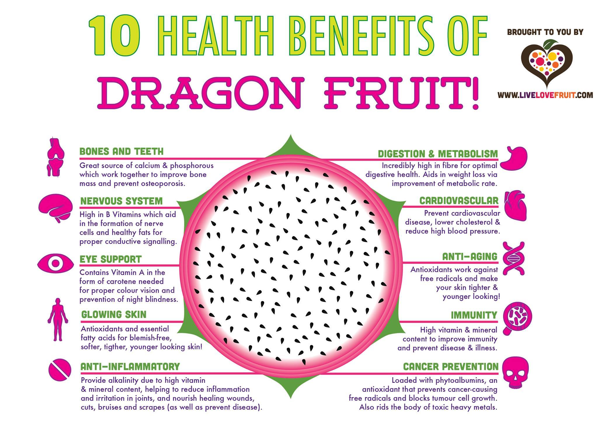 fruit and vegetable smoothie is dragon fruit good for you