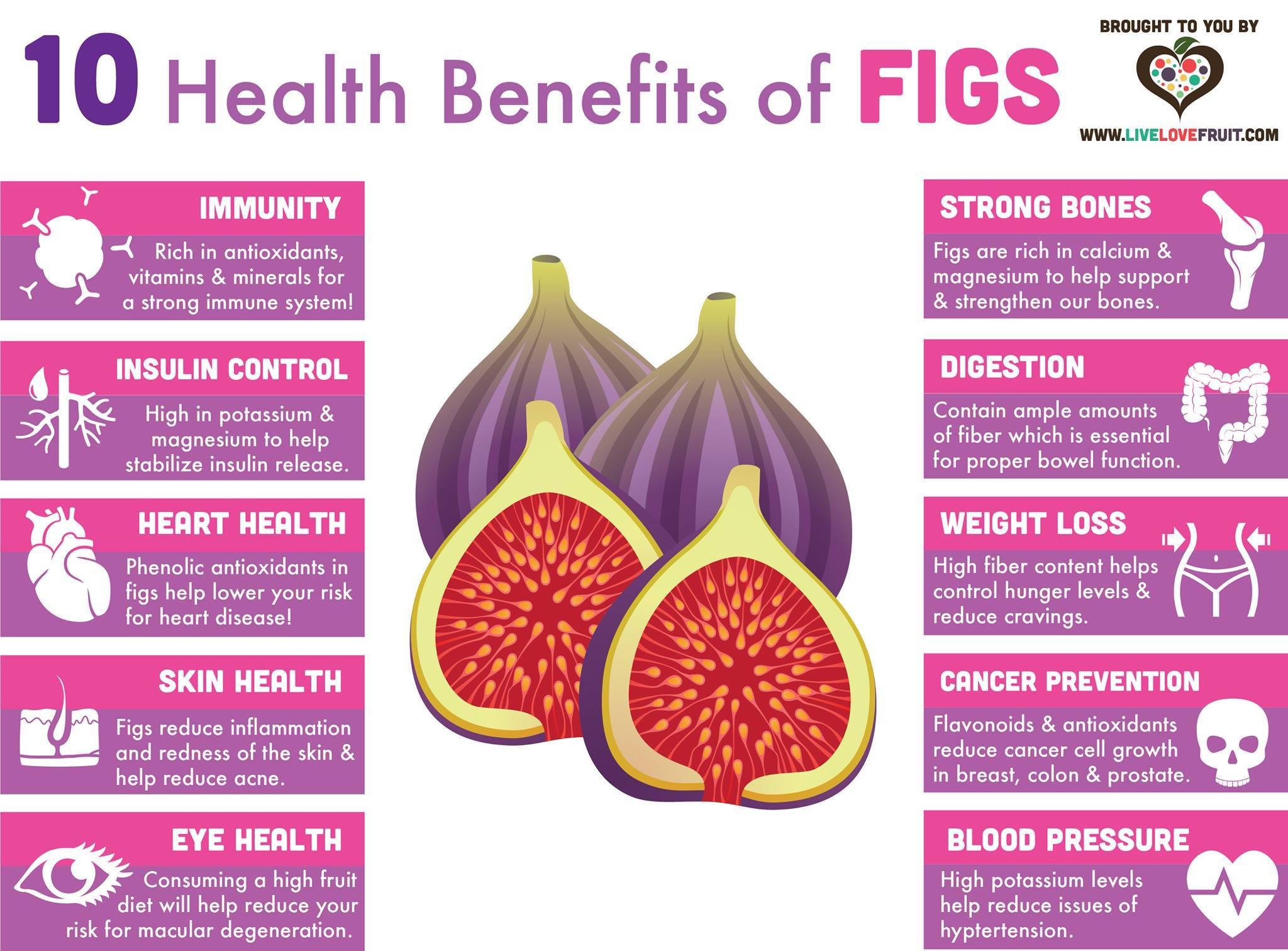 is frozen fruit as healthy as fresh fruit fig fruit