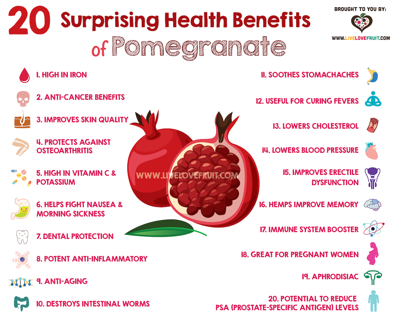 health benefits of pomegranate