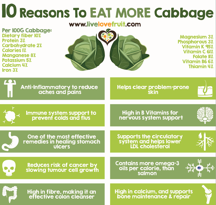 reasons to eat more cabbage