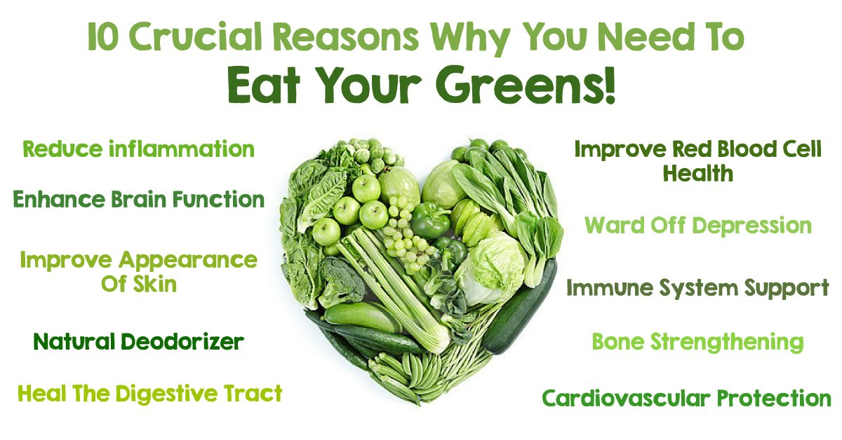 10 Reasons Why You Need To Eat Your Greens!