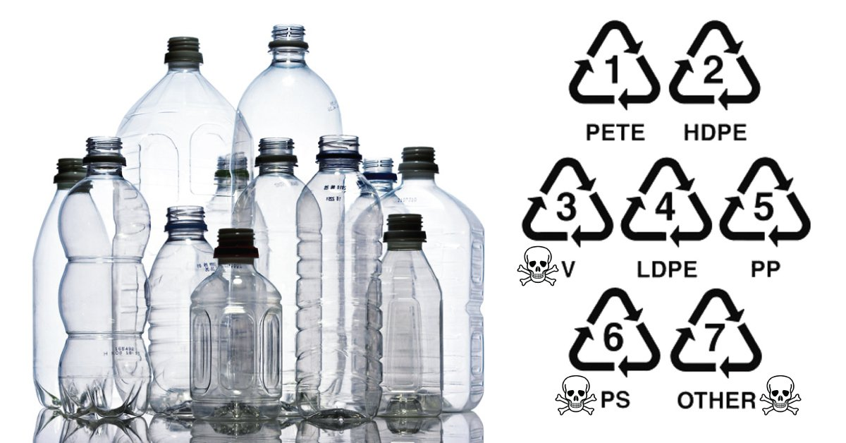Numbers On Plastic Packaging