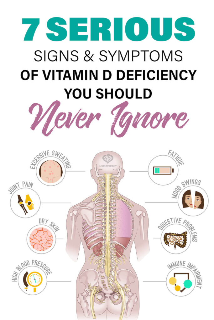 vitamin d deficiency symptoms illustrated with text - 7 serious signs and symptoms of vitamin d deficiency you should never ignore