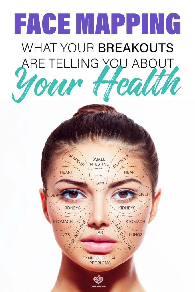 chinese face map with text - face mapping: what your breakouts are telling you about your health
