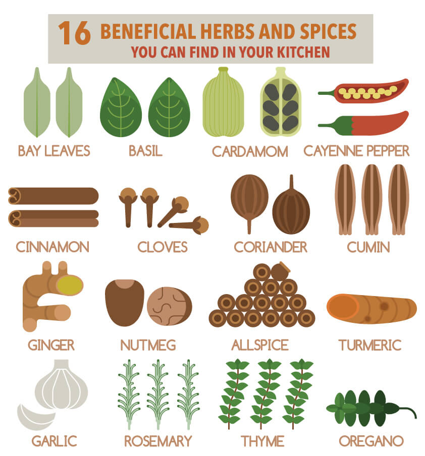 HERBSANDSPICES