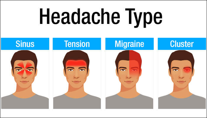 The Advantages of How to Get Rid of a Headache