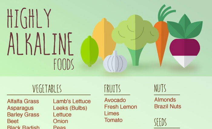 100+ Alkaline Foods That Fight Cancer, Inflammation ...