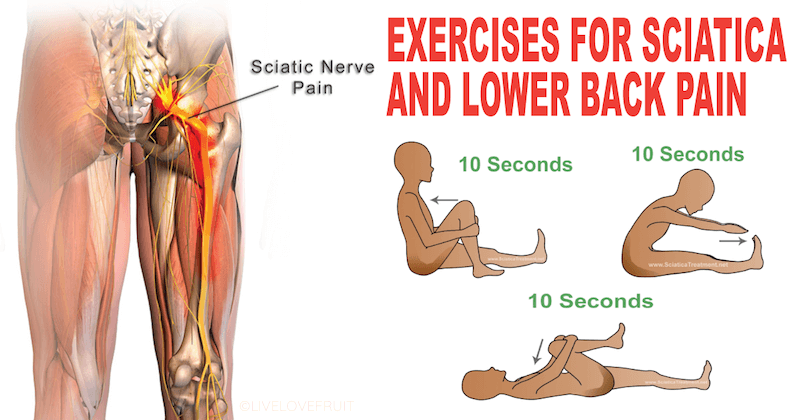 Reduce Sciatica And Lower Back Pain