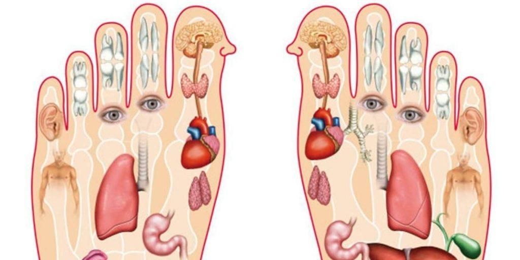 Health Benefits of Receiving a Foot Massage