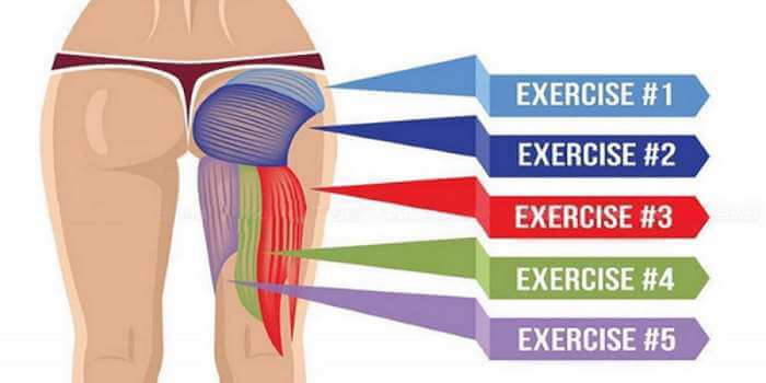 5 Effective Glute Exercises That Will Improve Posture Burn Fat And