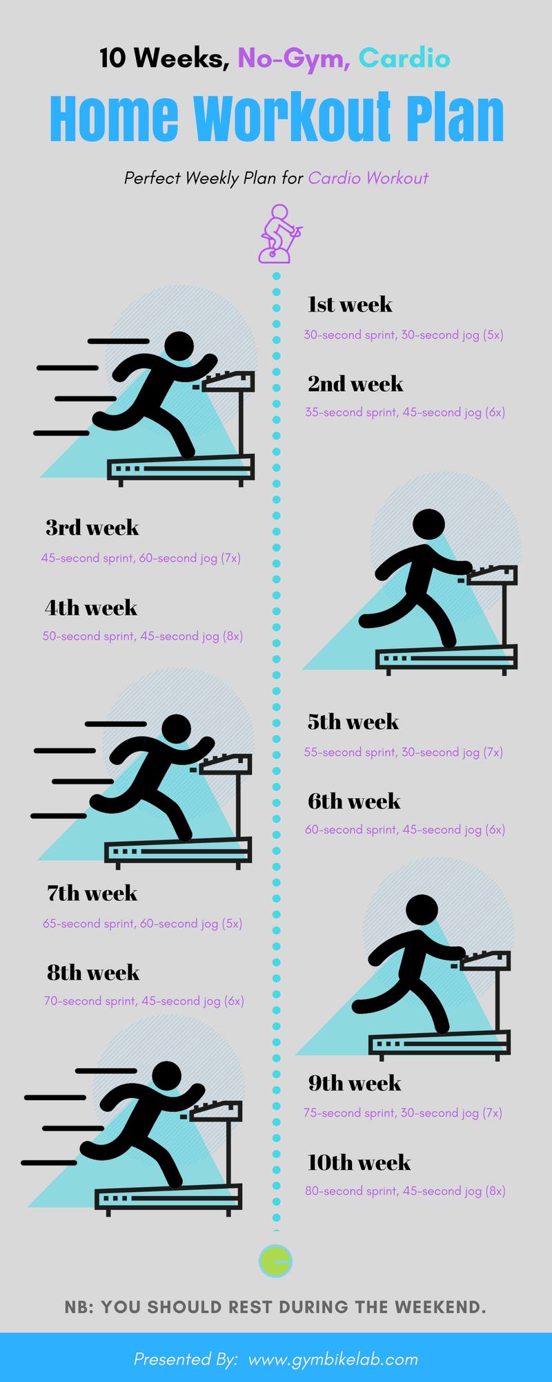 10 Week No Gym Home Workout Plan Cardio Exercise