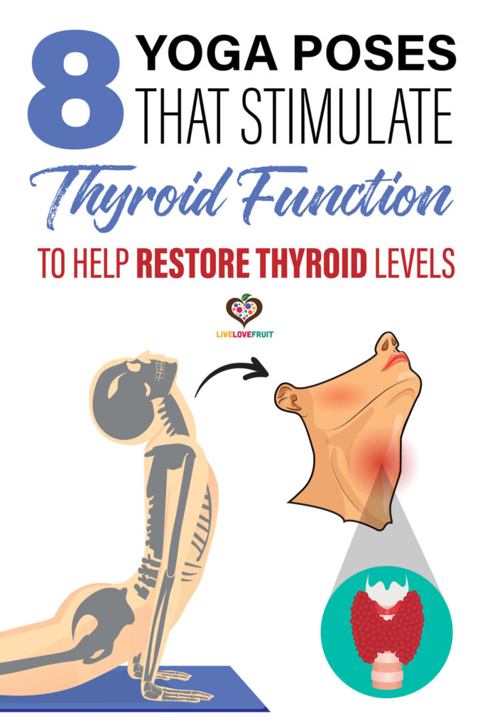 Illustration of someone doing yoga showing how it helps the thyroid with text - 8 yoga poses that stimulate thyroid function to help restore thyroid levels