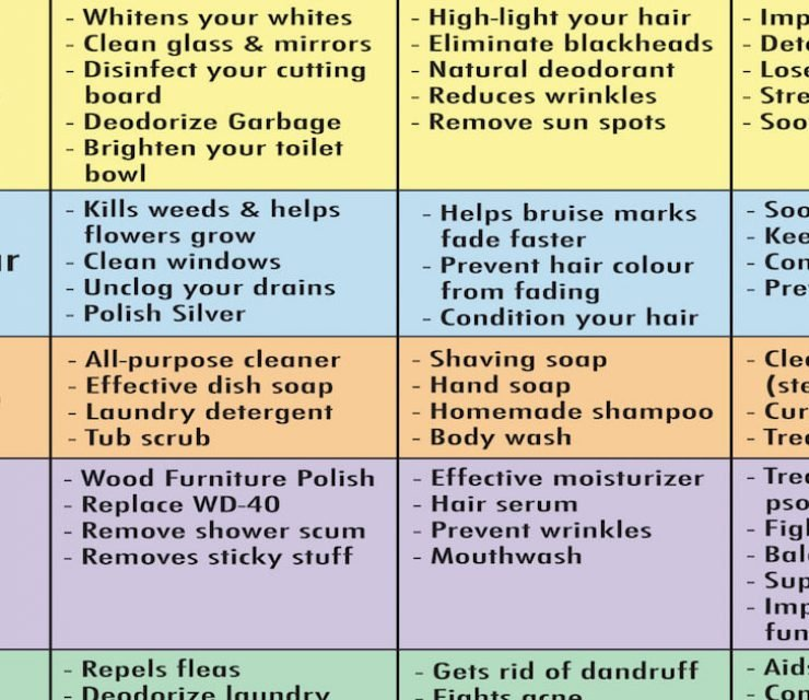 uses for common household items