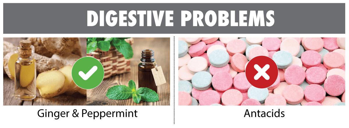 digestive remedies