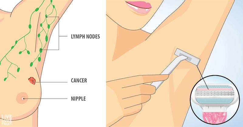 dangers of razor moisture strips