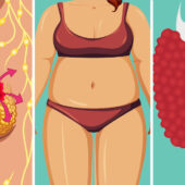 breast cancer, overweight and thyroid demonstrating damage that endocrine disruptors have on body